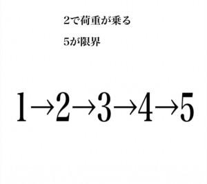 サスペンション 数式